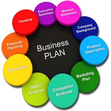 Business plan basics for graphic designers